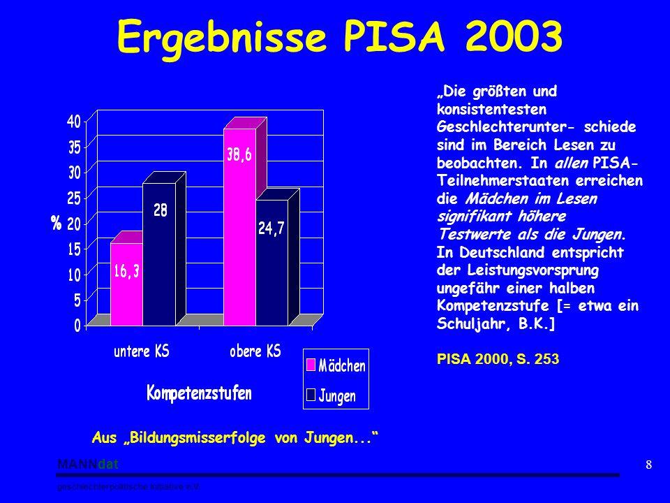 MANNdat geschlechterpolitische Initiative e.V. 8 Aus Bildungsmisserfolge von Jungen... Ergebnisse PISA 2003 Die größten und konsistentesten Geschlecht