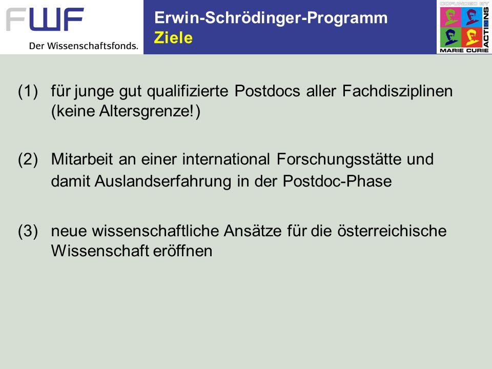Erwin-Schrödinger-Programm Voraussetzungen (1)Abgeschlossenes Doktorat (2)Internationale Publikationstätigkeit (3)Erfüllung des Territorialitätsprinzips (4)Begründung zur Wahl der ausländischen Forschungsstätte + Einladung (5)Empfehlung der österreich.