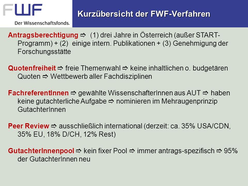 Kurzübersicht der FWF-Verfahren ( Antragsberechtigung (1) drei Jahre in Österreich (außer START- Programm) + (2) einige intern. Publikationen + (3) Ge