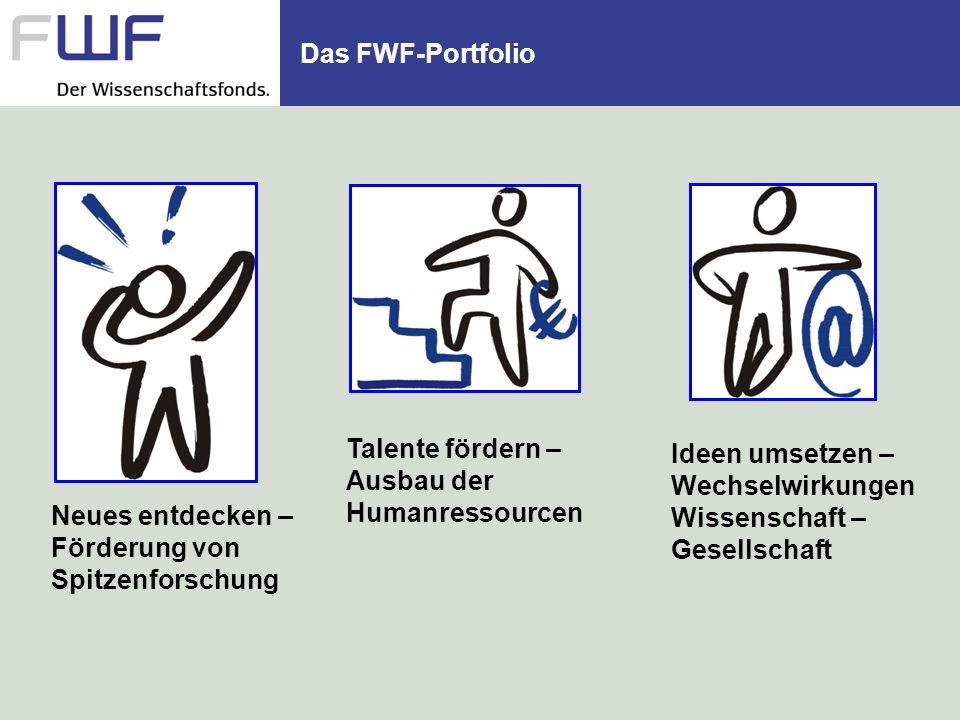 Das FWF-Portfolio Neues entdecken – Förderung von Spitzenforschung Talente fördern – Ausbau der Humanressourcen Ideen umsetzen – Wechselwirkungen Wiss