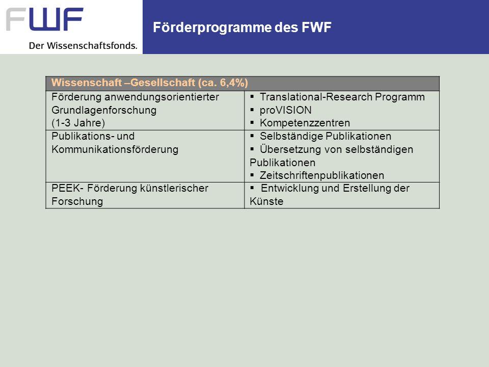 Förderprogramme des FWF Wissenschaft –Gesellschaft (ca. 6,4%) Förderung anwendungsorientierter Grundlagenforschung (1-3 Jahre) Translational-Research