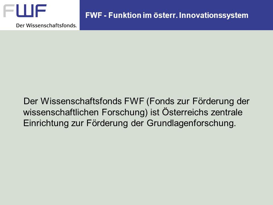 F&E-Förderung in Österreich seit 1.2.2009 Bundesregierung Ministerium für Finanzen Ministerium für Wirtschaft Ministerium für Innovation Ministerium für Wissenschaft weitere Ministerien RFTE FFG AWS FWF Universitäten Akademie der Wissenschaften Forschungs- einrichtungen