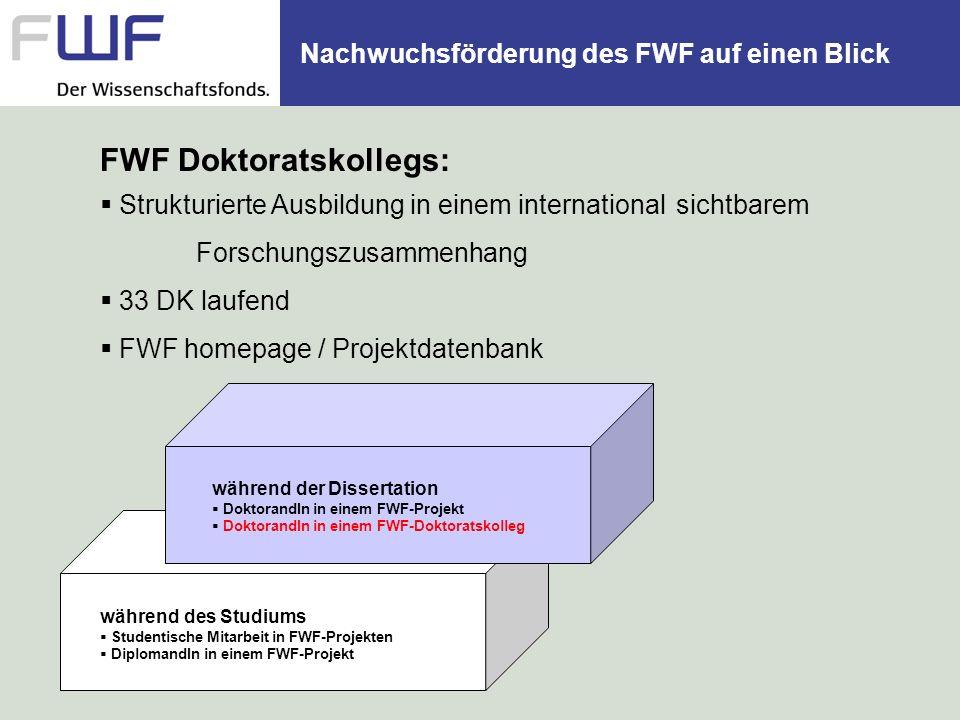 Nachwuchsförderung des FWF auf einen Blick während des Studiums Studentische Mitarbeit in FWF-Projekten DiplomandIn in einem FWF-Projekt während der D