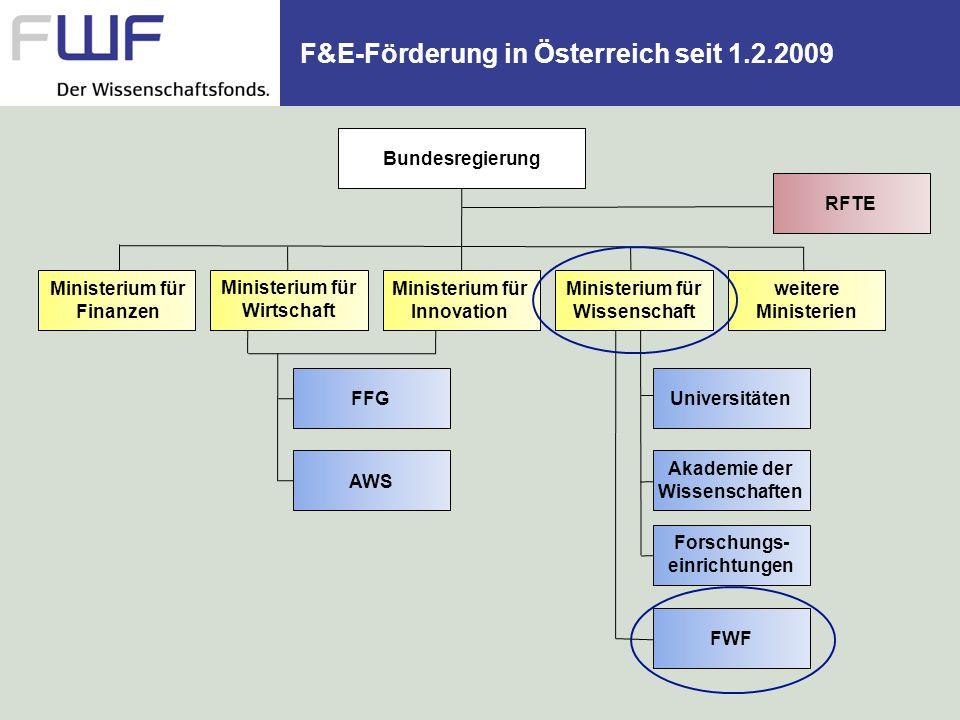 F&E-Förderung in Österreich seit 1.2.2009 Bundesregierung Ministerium für Finanzen Ministerium für Wirtschaft Ministerium für Innovation Ministerium f