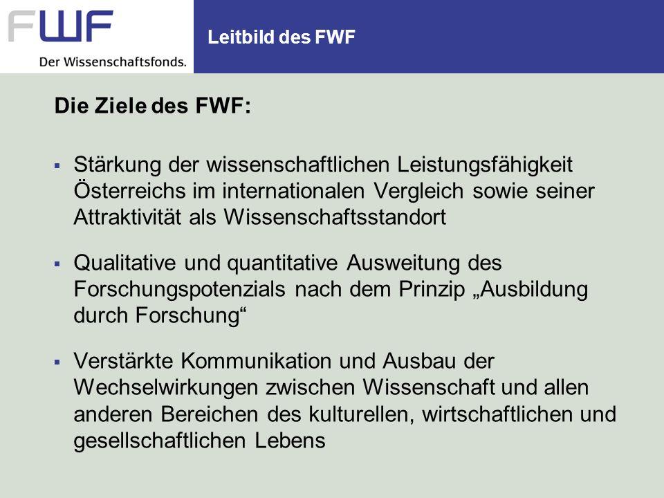 Die Grundsätze des FWF: Exzellenz und Wettbewerb Unabhängigkeit Internationalität Gleichbehandlung aller Wissenschaften Transparenz und Fairness Gender Mainstreaming Chancengleichheit Ethische Standards Leitbild des FWF