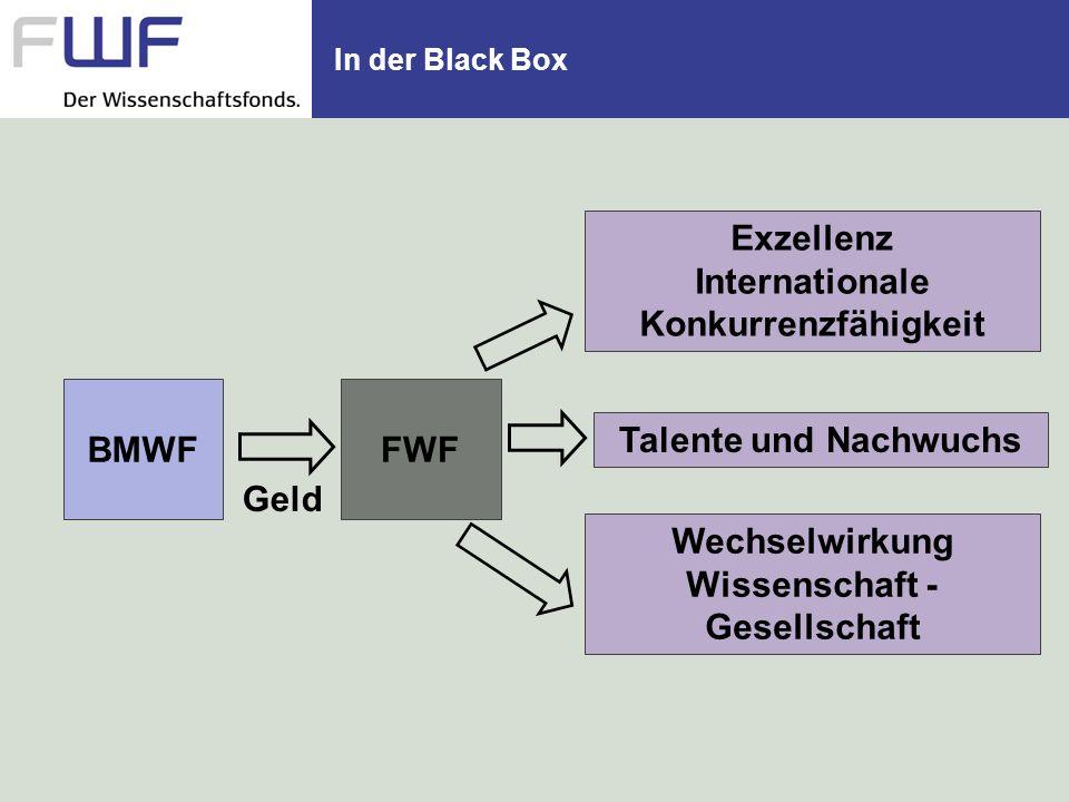 In der Black Box BMWFFWF Exzellenz Internationale Konkurrenzfähigkeit Talente und Nachwuchs Wechselwirkung Wissenschaft - Gesellschaft Geld