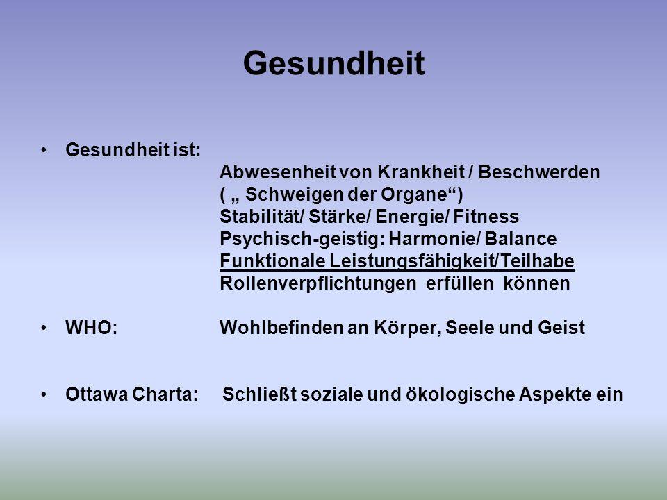 Blick in Sprachen swind=robust, stark health=Heil-/ Ganzsein Salus = Göttin d.