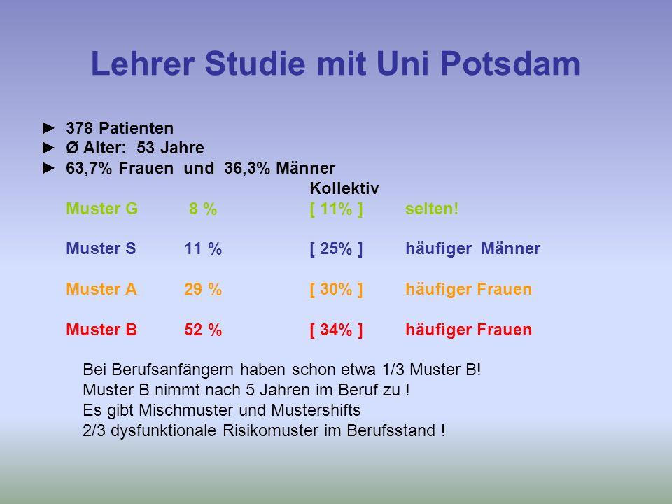 Lehrer Studie mit Uni Potsdam 378 Patienten Ø Alter: 53 Jahre 63,7% Frauen und 36,3% Männer Kollektiv Muster G 8 %[ 11% ] selten.