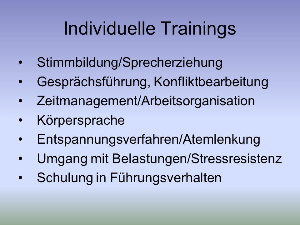 Individuelle Trainings Stimmbildung/Sprecherziehung Gesprächsführung, Konfliktbearbeitung Zeitmanagement/Arbeitsorganisation Körpersprache Entspannungsverfahren/Atemlenkung Umgang mit Belastungen/Stressresistenz Schulung in Führungsverhalten