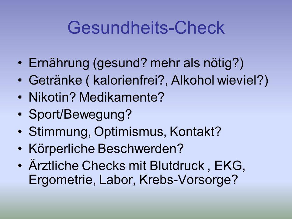 Gesundheits-Check Ernährung (gesund.