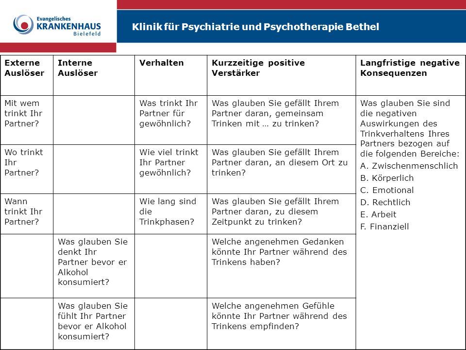 Klinik für Psychiatrie und Psychotherapie Bethel Externe Auslöser Interne Auslöser VerhaltenKurzzeitige positive Verstärker Langfristige negative Kons
