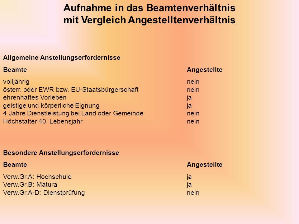 Allgemeine Anstellungserfordernisse BeamteAngestellte volljährignein österr.