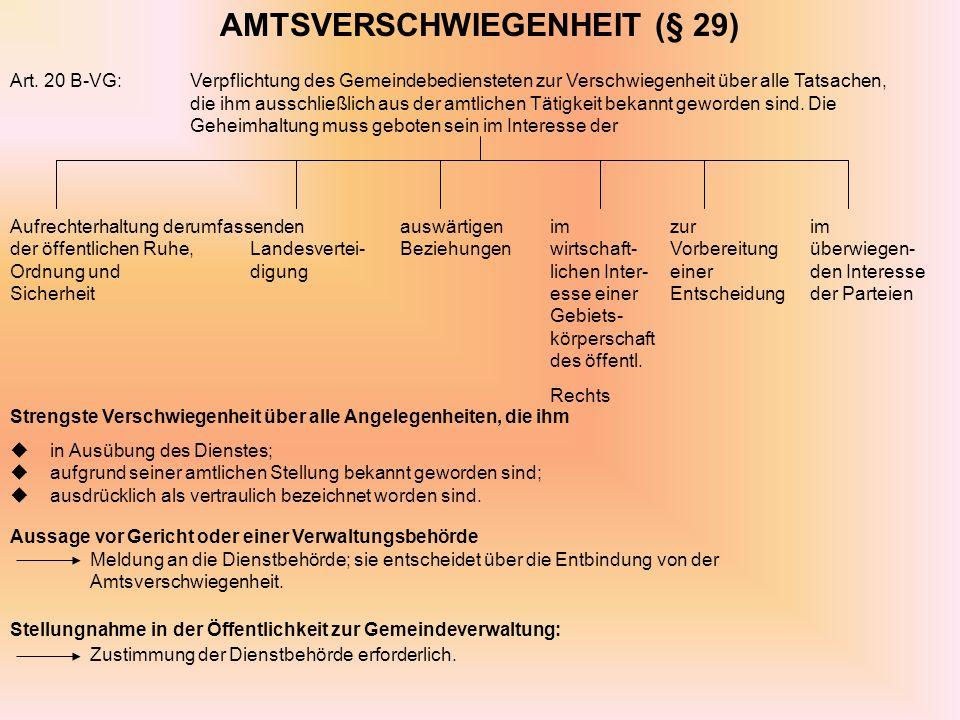 AMTSVERSCHWIEGENHEIT (§ 29) Art.