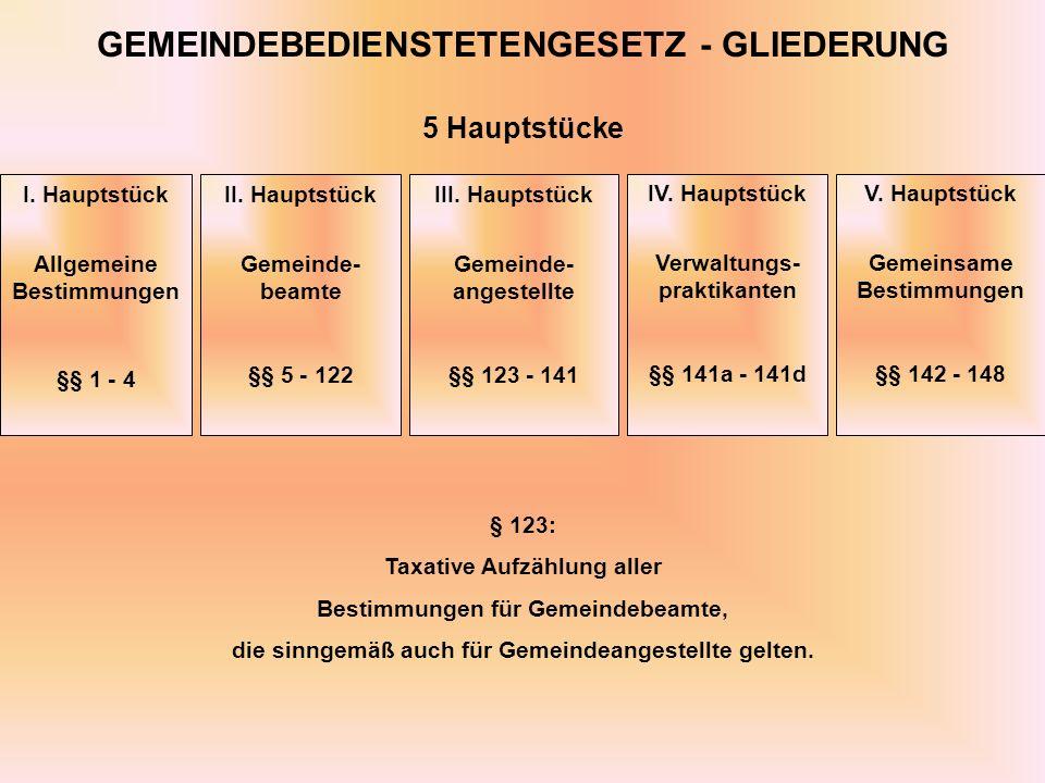 GEMEINDEBEDIENSTETENGESETZ - GLIEDERUNG 5 Hauptstücke I.