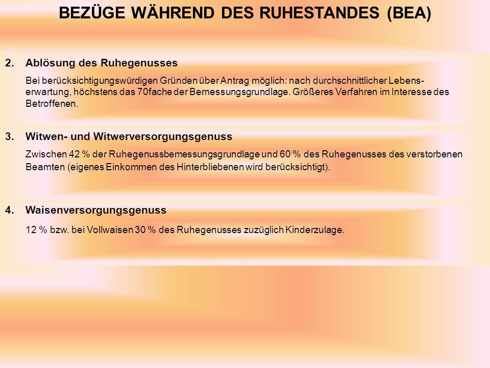 BEZÜGE WÄHREND DES RUHESTANDES (BEA) 2.