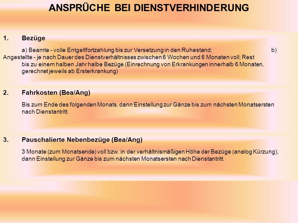 ANSPRÜCHE BEI DIENSTVERHINDERUNG 1.