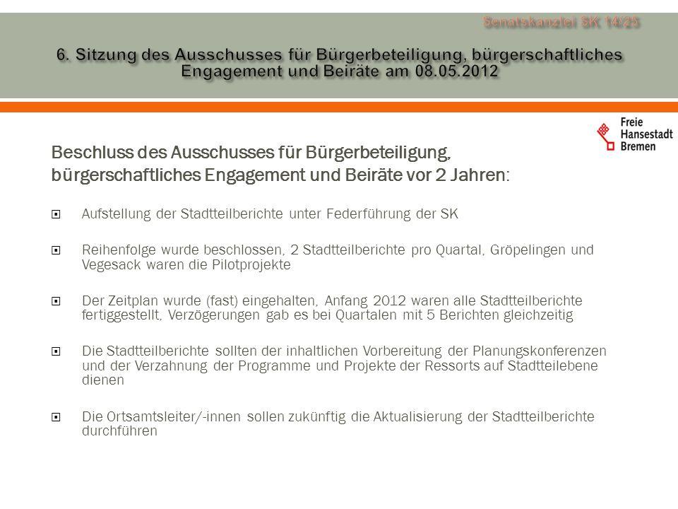 Ortsamtsbereiche201020112012 1.Quartal2. Quartal3.