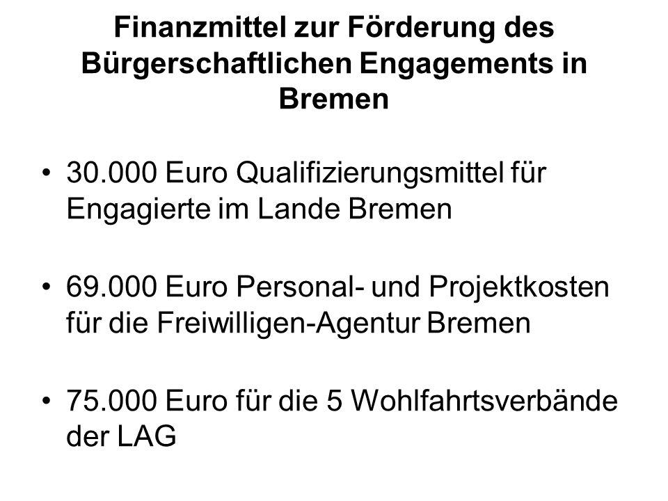 Finanzmittel zur Förderung des Bürgerschaftlichen Engagements in Bremen 30.000 Euro Qualifizierungsmittel für Engagierte im Lande Bremen 69.000 Euro P