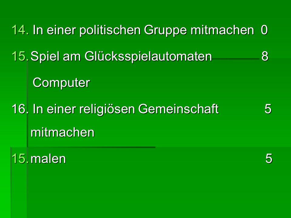 14. In einer politischen Gruppe mitmachen 0 15.Spiel am Glücksspielautomaten 8 Computer Computer 16. In einer religiösen Gemeinschaft 5 mitmachen 15.m