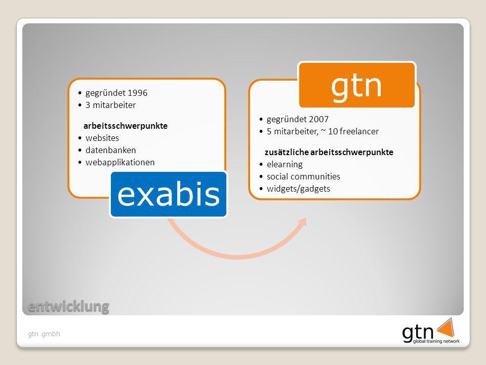 gtn gmbh entwicklung gegründet 1996 3 mitarbeiter arbeitsschwerpunkte websites datenbanken webapplikationen exabis gegründet 2007 5 mitarbeiter, ~ 10 freelancer zusätzliche arbeitsschwerpunkte elearning social communities widgets/gadgets gtn