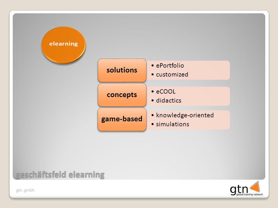 gtn gmbh web-strategies open-source consulting development customizing websites interfaces to data information systems interfaces geschäftsfeld content-management