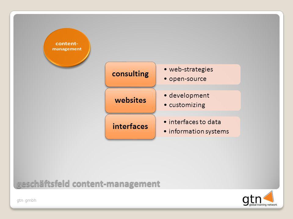 gtn gmbh concepts sub-networks develop connect integrate interfaces apps-development viral marketing apps- coding geschäftsfeld social networks