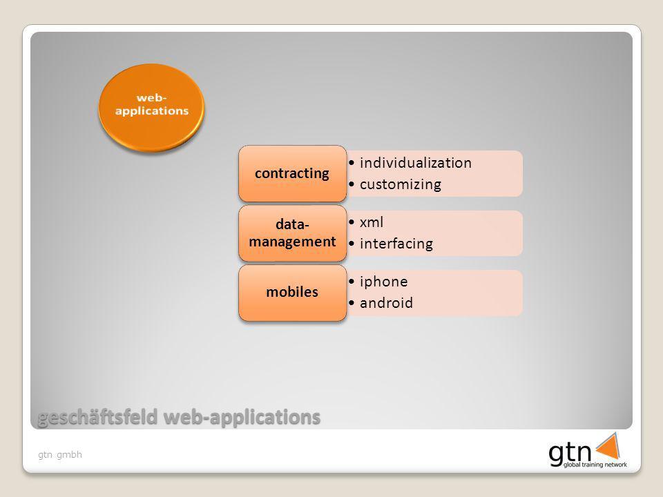 gtn gmbh exabis cms-systeme html/css data-management php/asp/vb/c++ ajax/xml/fbml reload multimedia flash/design game-based agnisoft/ freelancer coding designs wording elearning training social communities widgets/gadgets netzwerk