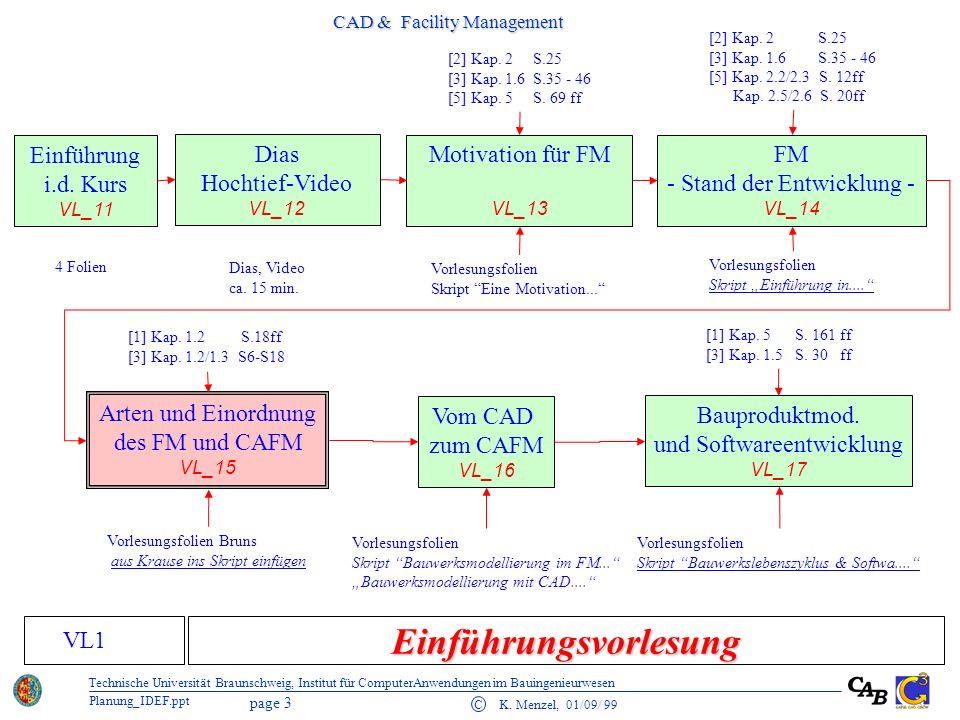 CAD & Facility Management page 14 C K.