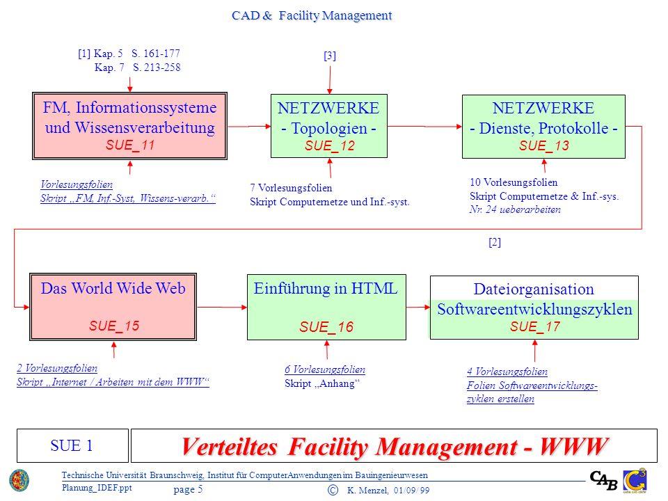 CAD & Facility Management page 6 C K.