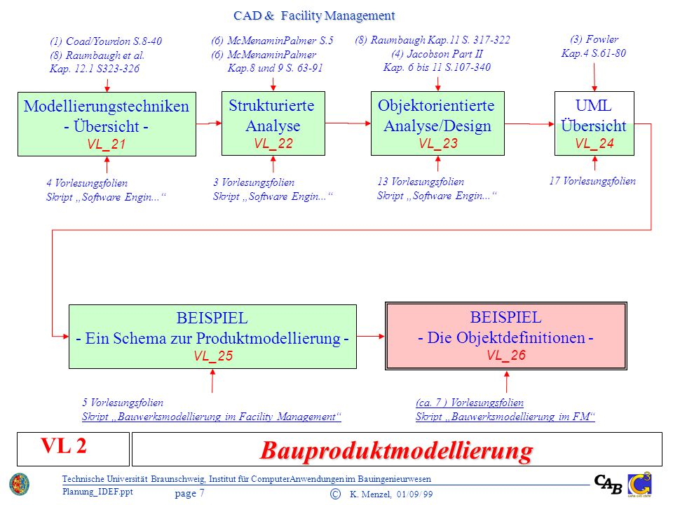 CAD & Facility Management page 8 C K.