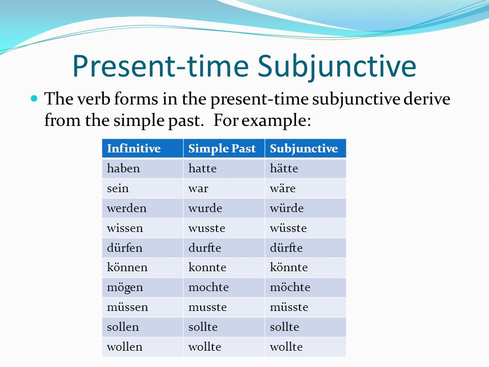 Present-time Subjunctive The verb forms in the present-time subjunctive derive from the simple past. For example: InfinitiveSimple PastSubjunctive hab