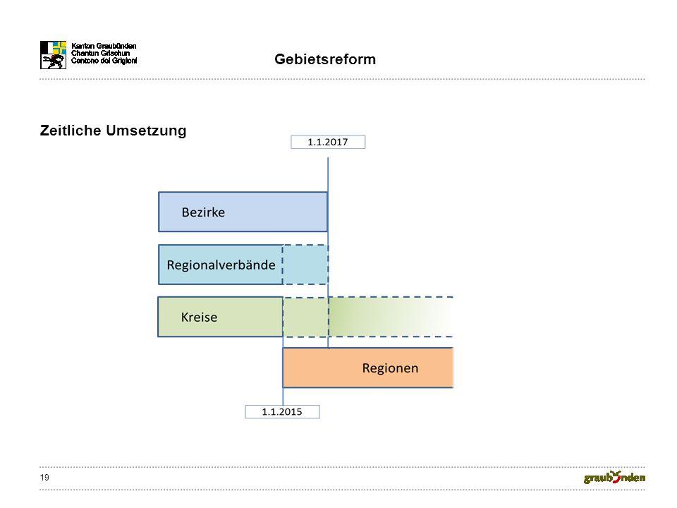 19 Zeitliche Umsetzung Gebietsreform