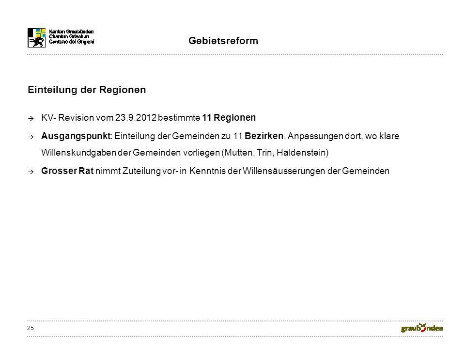 25 Einteilung der Regionen KV- Revision vom 23.9.2012 bestimmte 11 Regionen Ausgangspunkt: Einteilung der Gemeinden zu 11 Bezirken. Anpassungen dort,