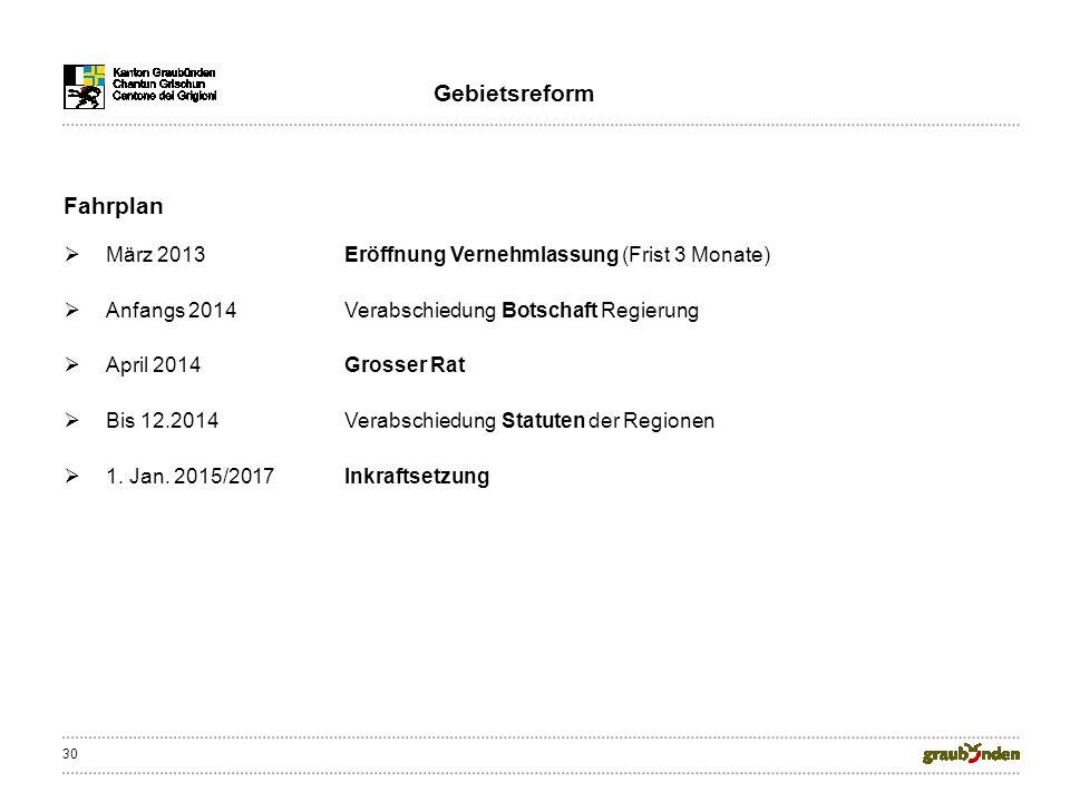 30 Fahrplan Gebietsreform März 2013 Eröffnung Vernehmlassung (Frist 3 Monate) Anfangs 2014Verabschiedung Botschaft Regierung April 2014Grosser Rat Bis