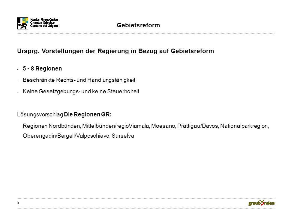 9 Ursprg. Vorstellungen der Regierung in Bezug auf Gebietsreform - 5 - 8 Regionen - Beschränkte Rechts- und Handlungsfähigkeit - Keine Gesetzgebungs-