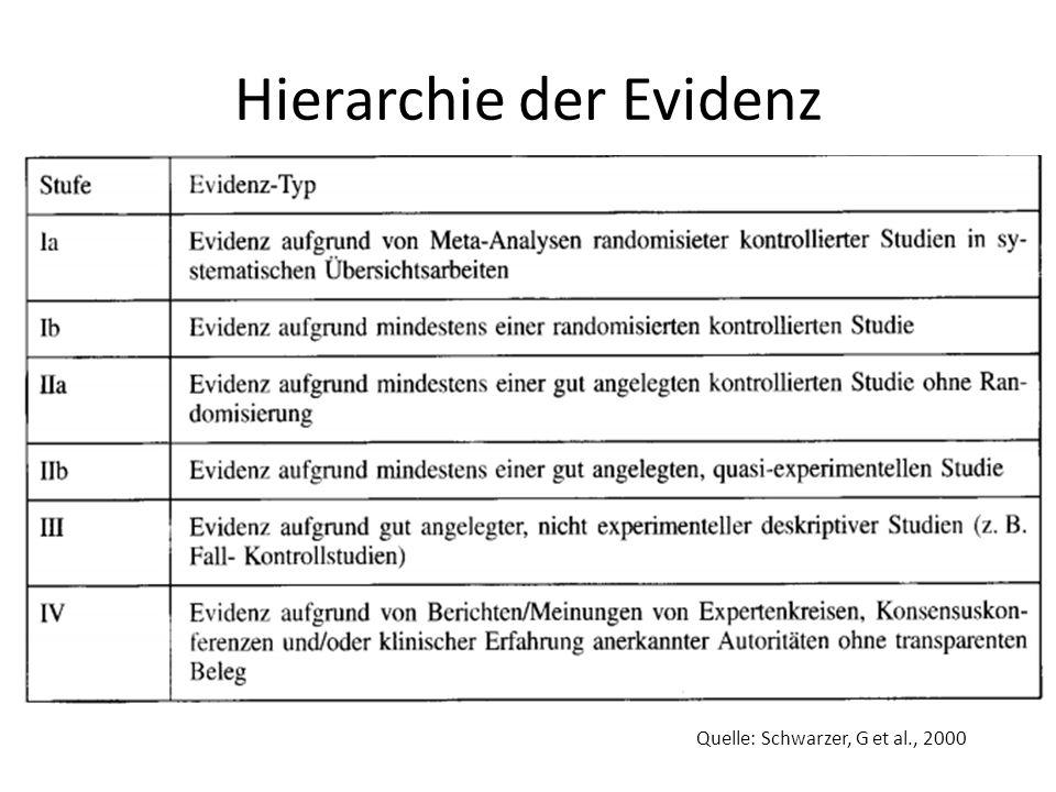 Hierarchie der Evidenz Quelle: Schwarzer, G et al., 2000
