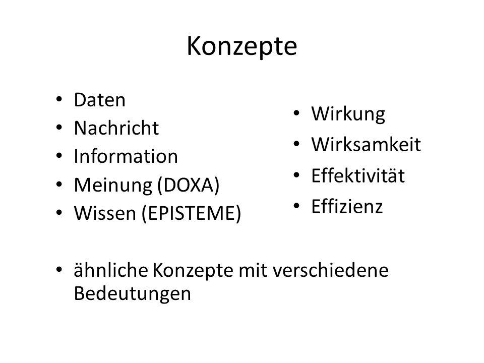Konzepte Daten Nachricht Information Meinung (DOXA) Wissen (EPISTEME) ähnliche Konzepte mit verschiedene Bedeutungen Wirkung Wirksamkeit Effektivität