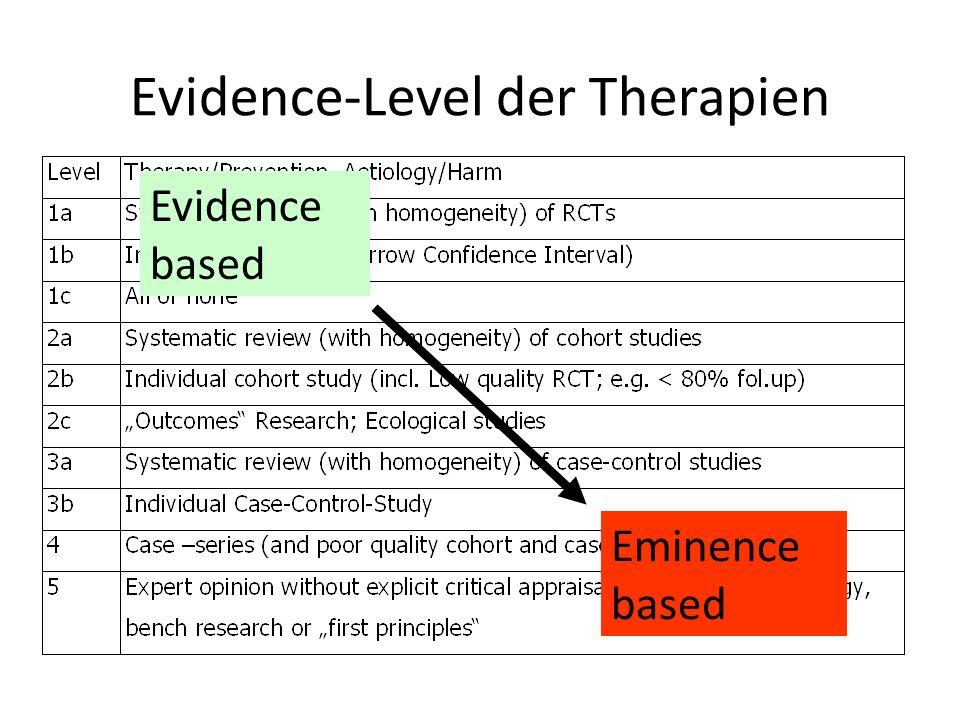 Evidence based Eminence based