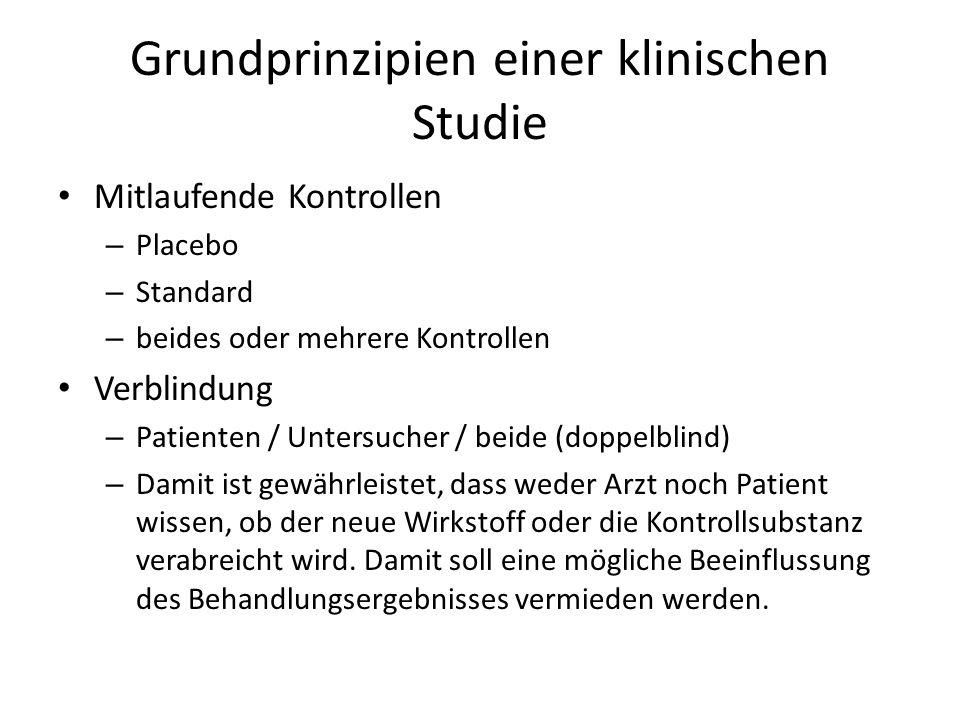 Grundprinzipien einer klinischen Studie Mitlaufende Kontrollen – Placebo – Standard – beides oder mehrere Kontrollen Verblindung – Patienten / Untersu