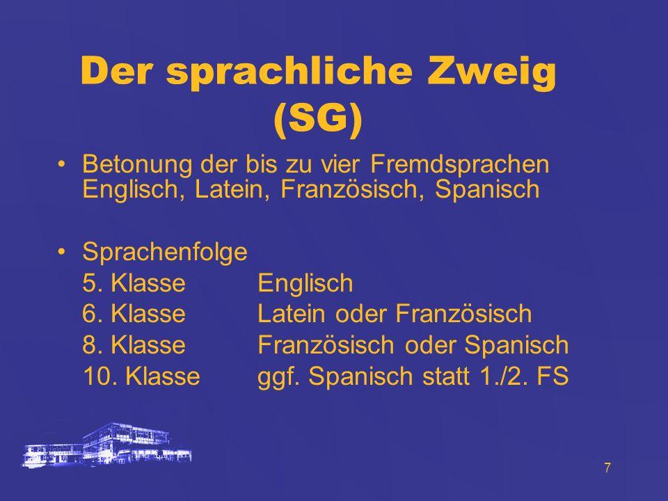 7 Der sprachliche Zweig (SG) Betonung der bis zu vier Fremdsprachen Englisch, Latein, Französisch, Spanisch Sprachenfolge 5. KlasseEnglisch 6. Klasse