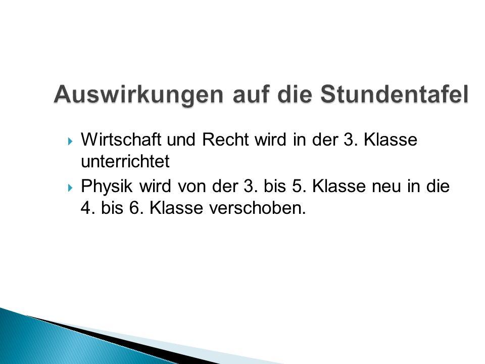 Wirtschaft und Recht wird in der 3. Klasse unterrichtet Physik wird von der 3.