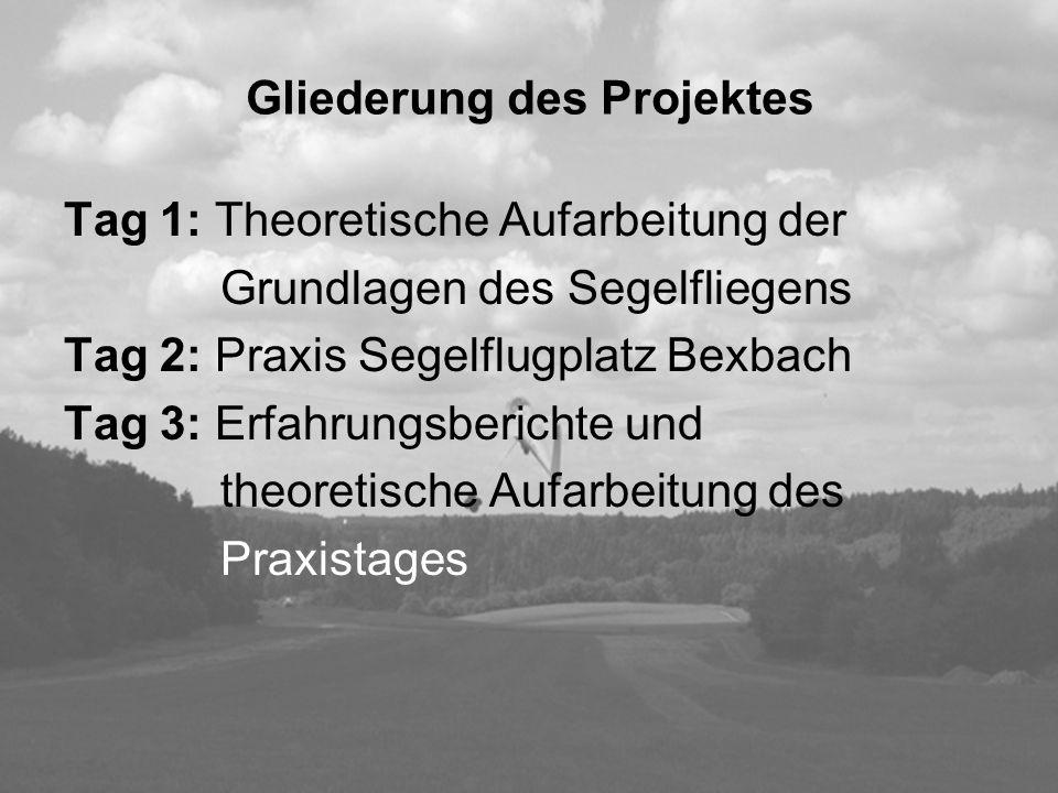 Gliederung des Projektes Tag 1: Theoretische Aufarbeitung der Grundlagen des Segelfliegens Tag 2: Praxis Segelflugplatz Bexbach Tag 3: Erfahrungsberic