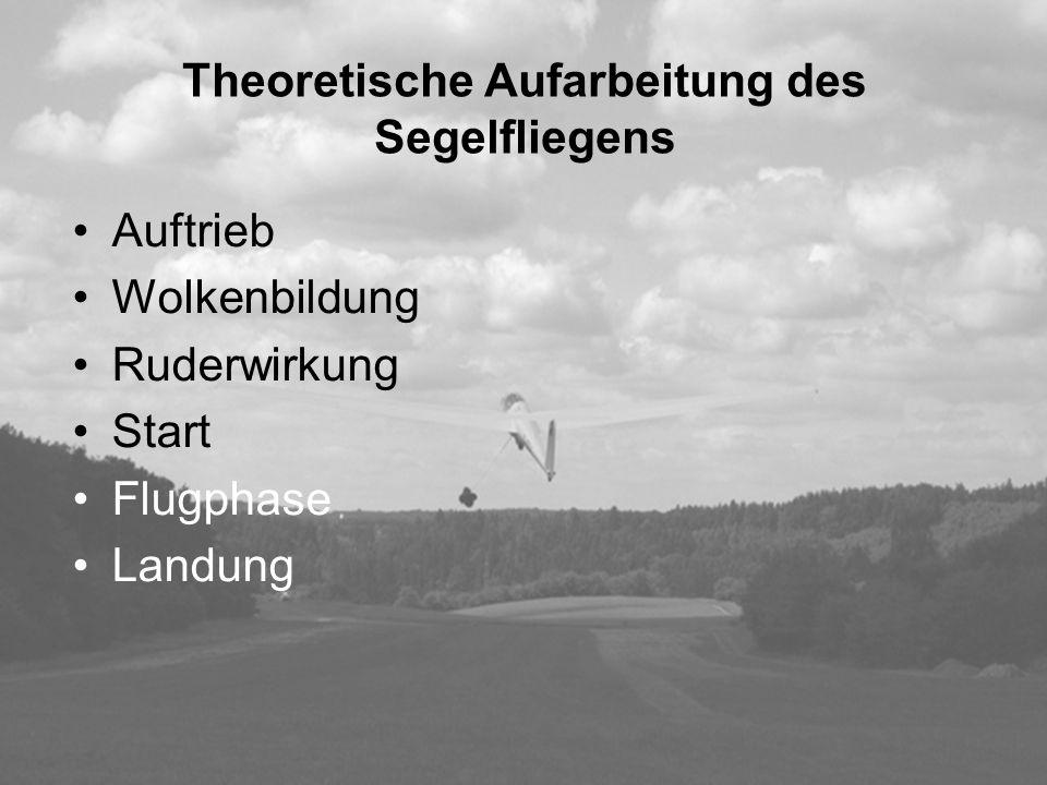 Theoretische Aufarbeitung des Segelfliegens Auftrieb Wolkenbildung Ruderwirkung Start Flugphase Landung