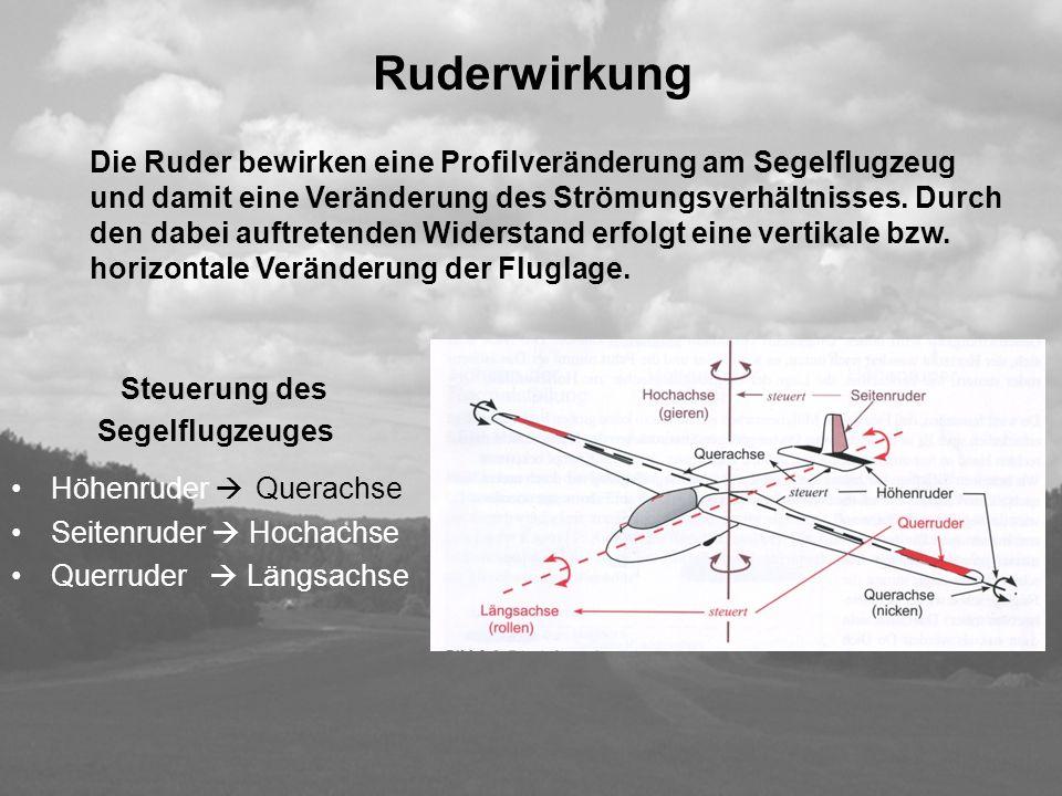 Ruderwirkung Steuerung des Segelflugzeuges Höhenruder Querachse Seitenruder Hochachse Querruder Längsachse Die Ruder bewirken eine Profilveränderung a