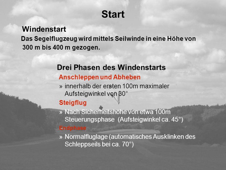 Start Windenstart Das Segelflugzeug wird mittels Seilwinde in eine Höhe von 300 m bis 400 m gezogen. Drei Phasen des Windenstarts Anschleppen und Abhe