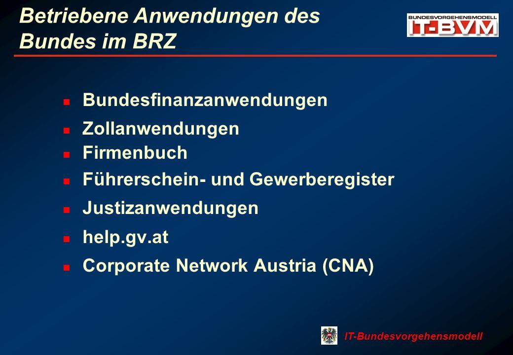 IT-Bundesvorgehensmodell Betriebene Anwendungen des Bundes im BRZ Bundesfinanzanwendungen Zollanwendungen Firmenbuch Führerschein- und Gewerberegister Justizanwendungen help.gv.at Corporate Network Austria (CNA)