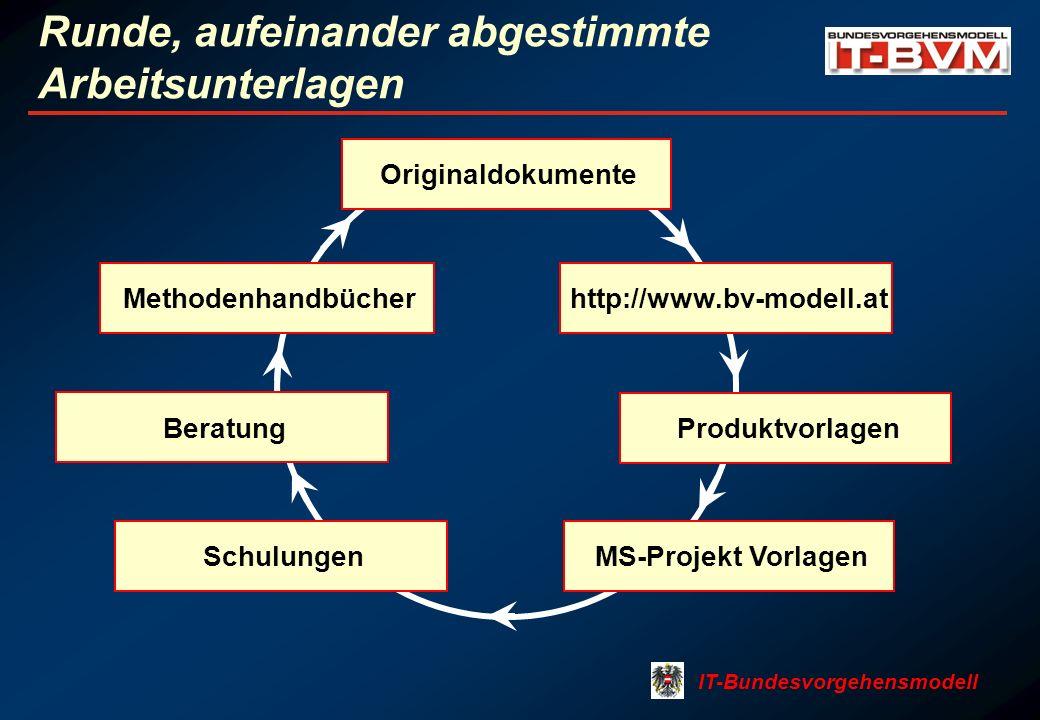 IT-Bundesvorgehensmodell Runde, aufeinander abgestimmte Arbeitsunterlagen OriginaldokumenteMS-Projekt VorlagenSchulungenBeratungProduktvorlagenhttp://www.bv-modell.atMethodenhandbücher