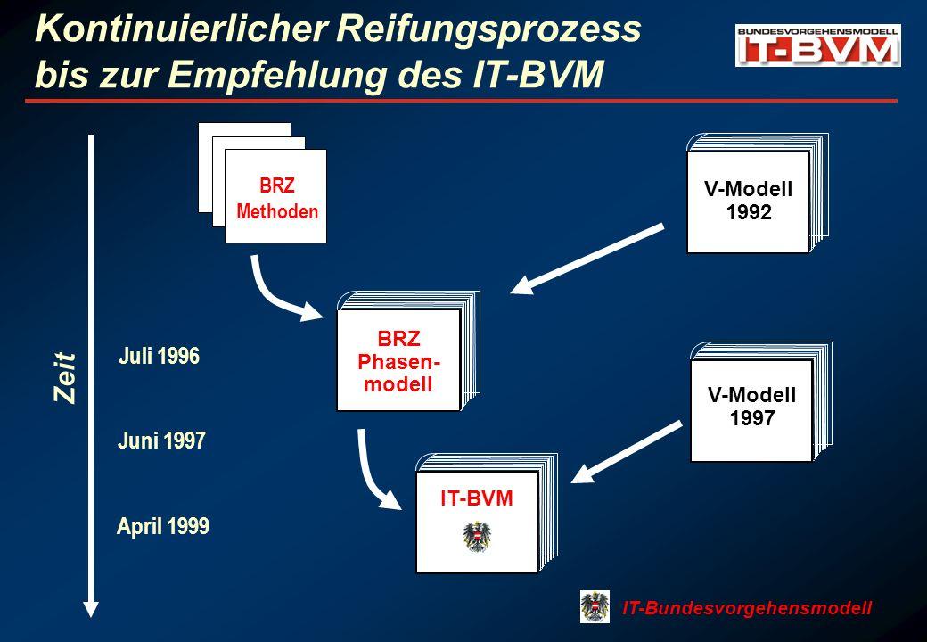 IT-Bundesvorgehensmodell Kontinuierlicher Reifungsprozess bis zur Empfehlung des IT-BVM BRZ Methoden Zeit Juli 1996 BRZ Phasen- modell V-Modell 1992 Juni 1997 April 1999 V-Modell 1997 IT-BVM