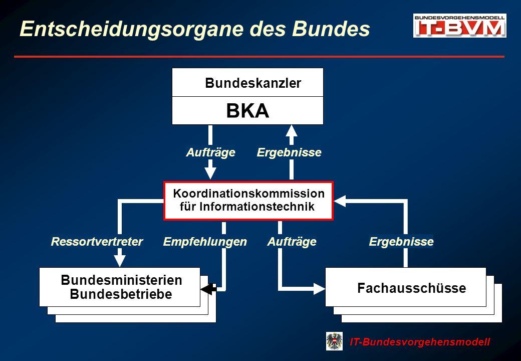 IT-Bundesvorgehensmodell Entscheidungsorgane des Bundes Bundeskanzler BKA AufträgeErgebnisse Koordinationskommission für Informationstechnik AufträgeE