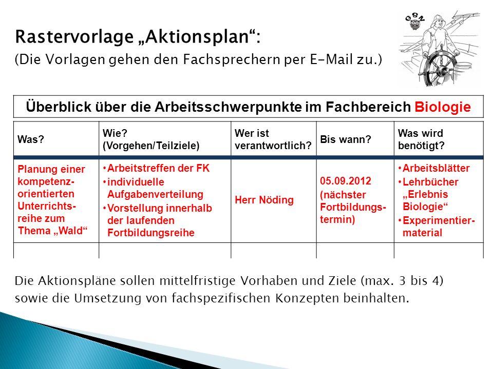 Rastervorlage Aktionsplan: (Die Vorlagen gehen den Fachsprechern per E-Mail zu.) Überblick über die Arbeitsschwerpunkte im Fachbereich Biologie Was.